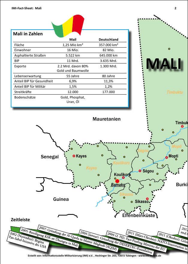 Fact-Sheet-Mali